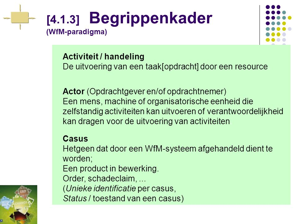 [4.1.3] Begrippenkader (WfM-paradigma)